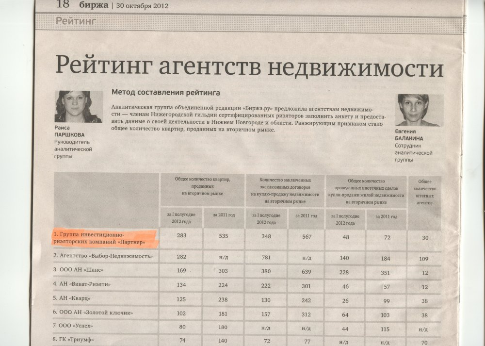 рейтинг агентств недвижимости москва 2015 кредит под